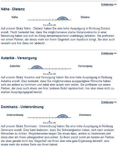 Partnersuche Deutschland