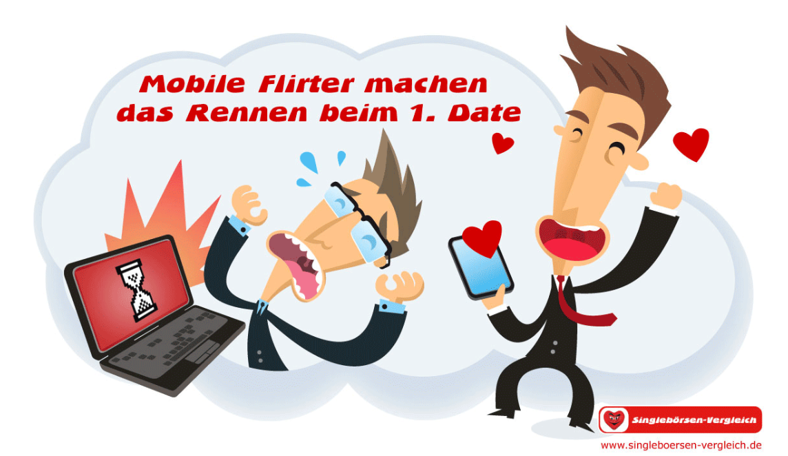 Mobile-Dating-Studie 2013