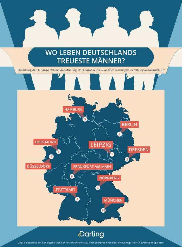 eDarling Studie Wo leben Deutschlands treuste Männer?
