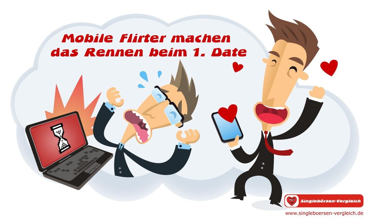 Zukunftstrends im Online-Dating