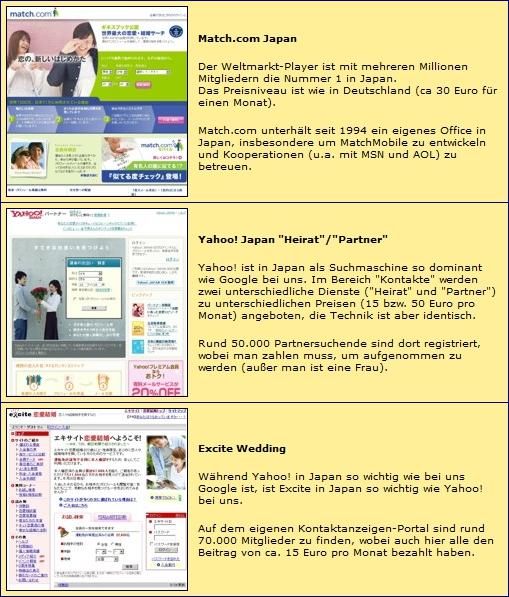3 beste Singlebörsen in Japan