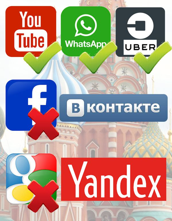 Dating-apps in russland